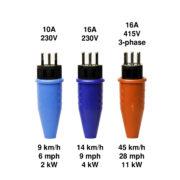 Swiss plugs